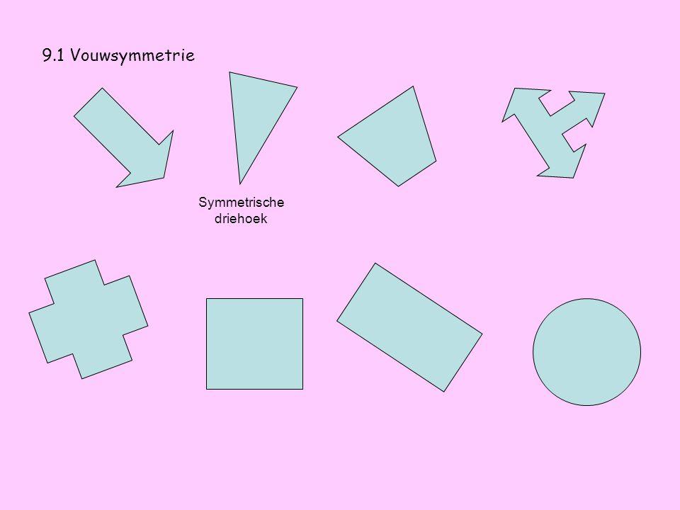 Symmetrische driehoek