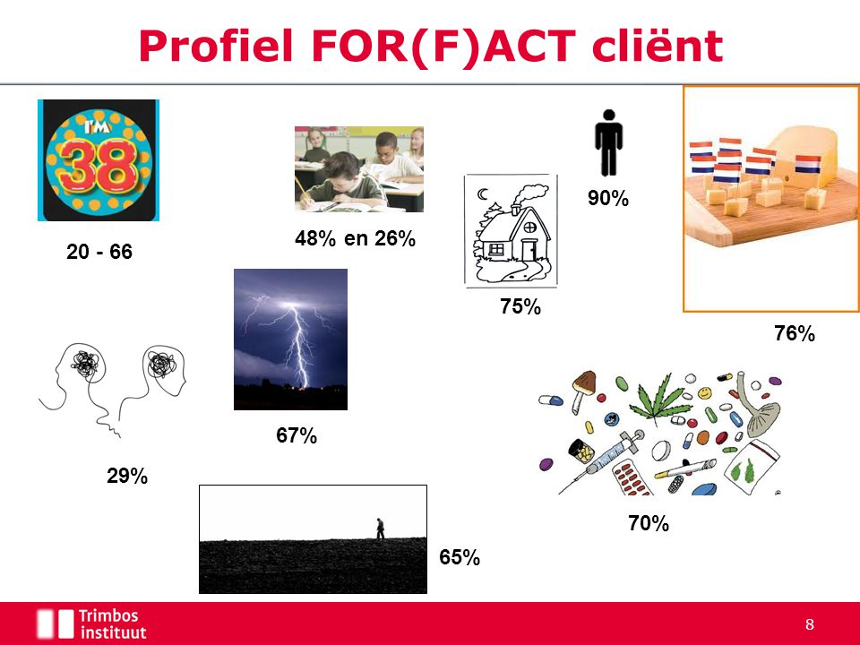 Profiel FOR(F)ACT cliënt