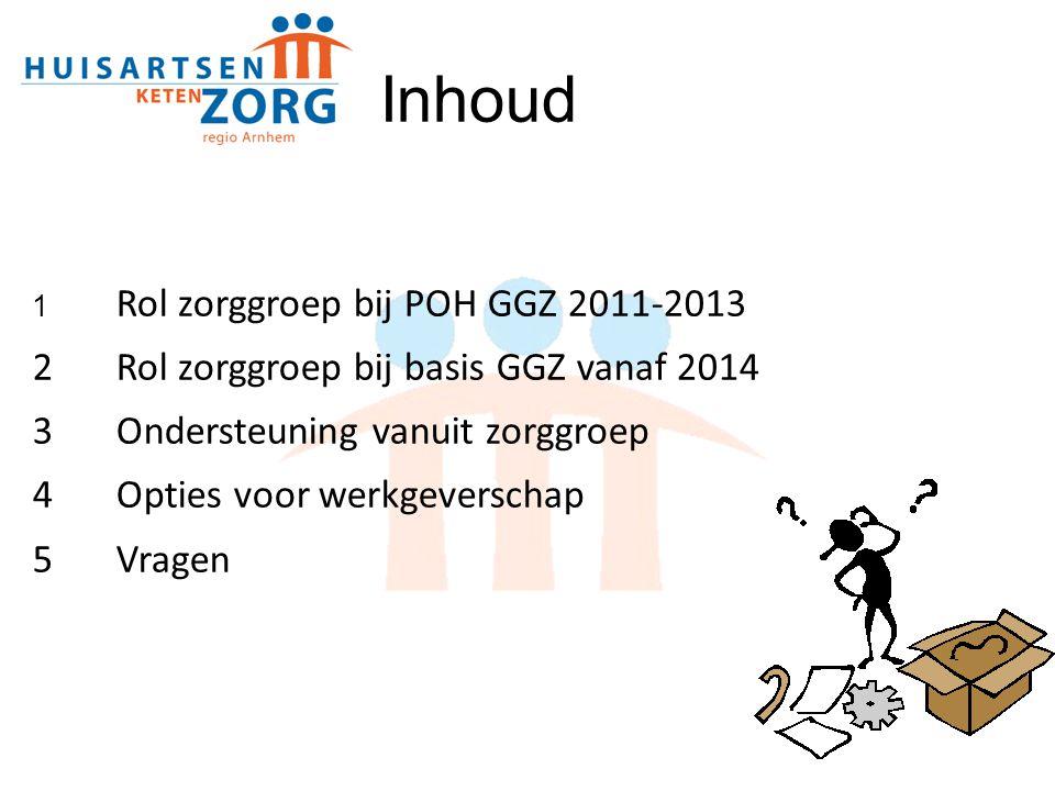 Inhoud 2 Rol zorggroep bij basis GGZ vanaf 2014