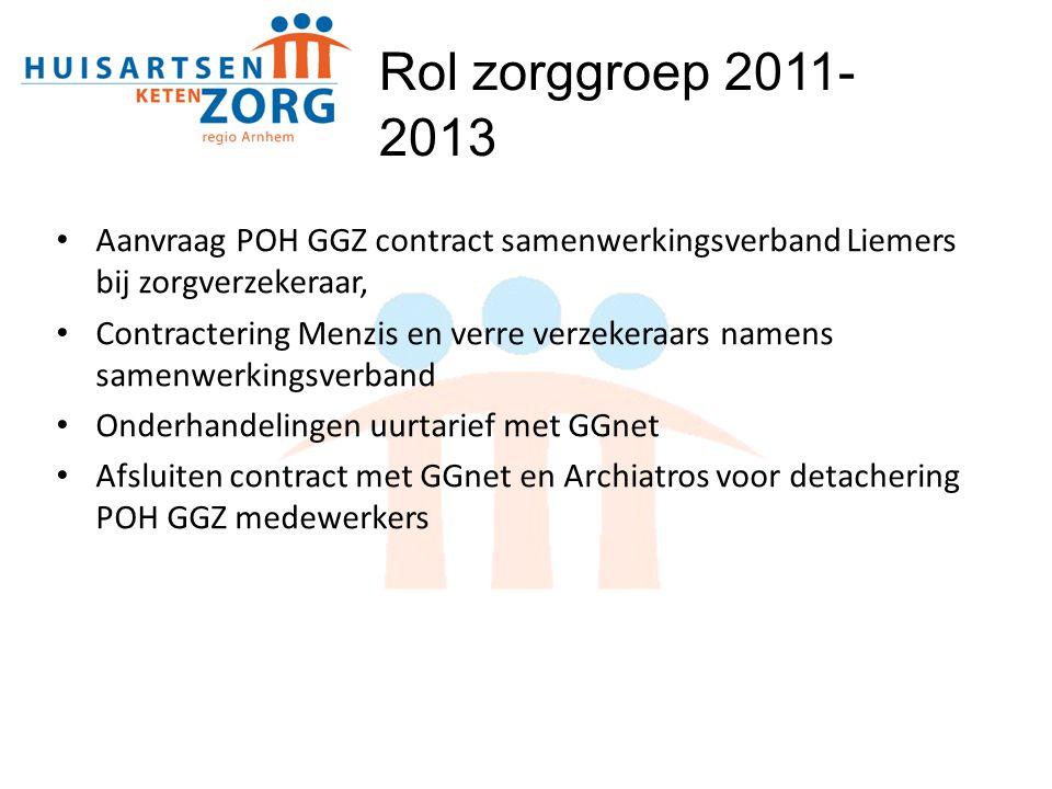 Rol zorggroep 2011- 2013 Aanvraag POH GGZ contract samenwerkingsverband Liemers bij zorgverzekeraar,