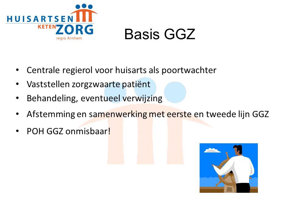 Basis GGZ Centrale regierol voor huisarts als poortwachter