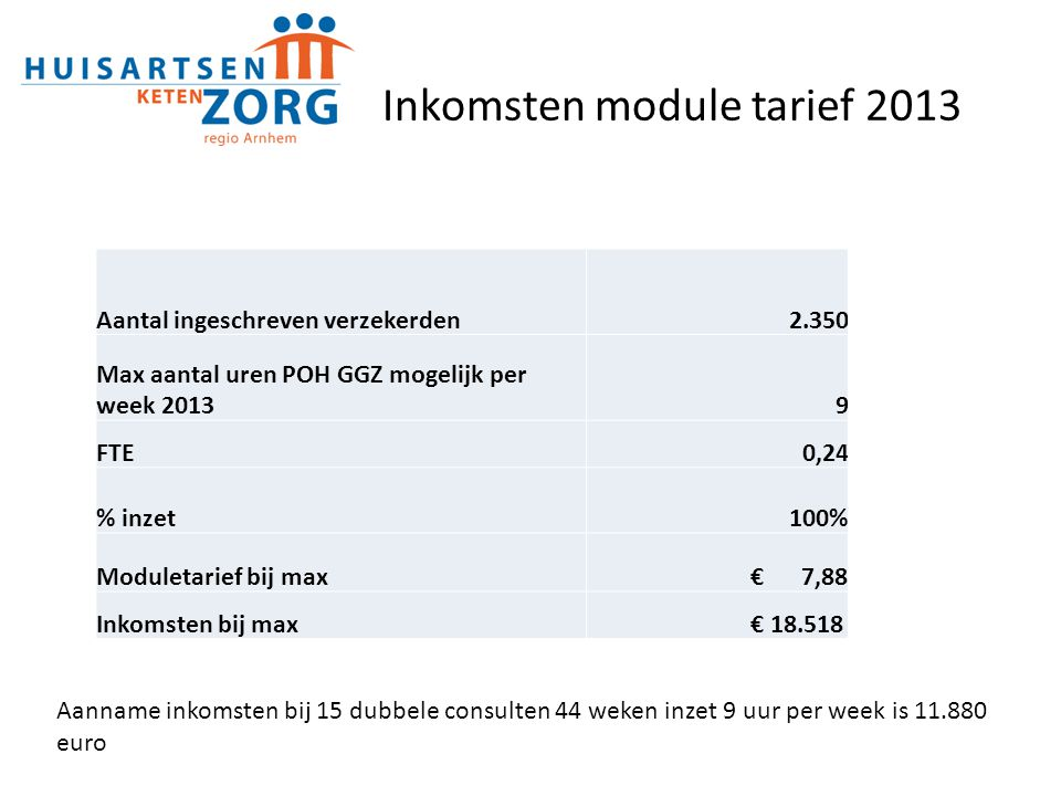 Inkomsten module tarief 2013