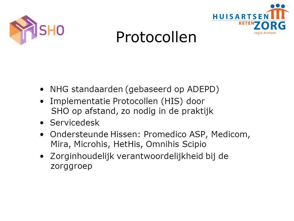Protocollen NHG standaarden (gebaseerd op ADEPD)