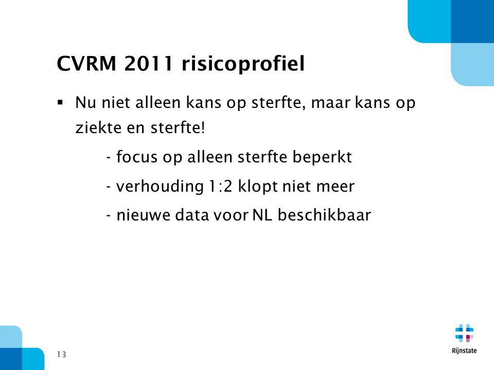 CVRM 2011 risicoprofiel Nu niet alleen kans op sterfte, maar kans op ziekte en sterfte! - focus op alleen sterfte beperkt.