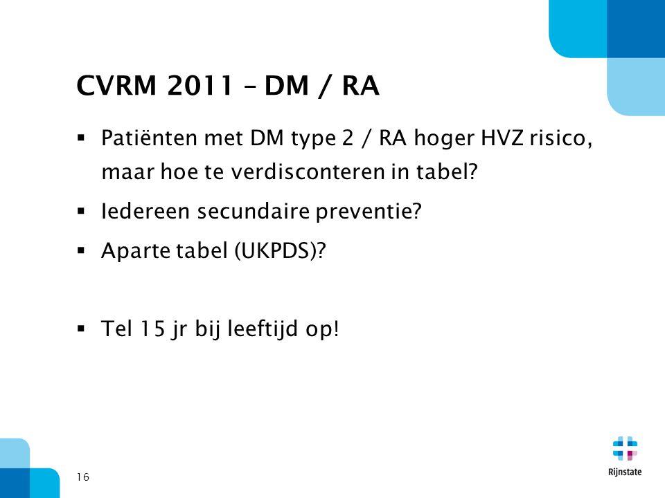 CVRM 2011 – DM / RA Patiënten met DM type 2 / RA hoger HVZ risico, maar hoe te verdisconteren in tabel