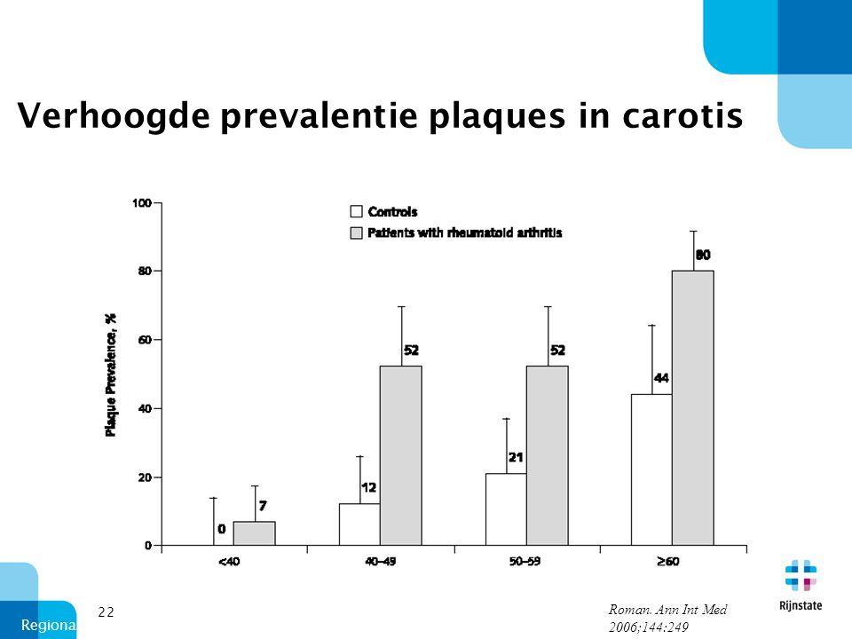 Verhoogde prevalentie plaques in carotis