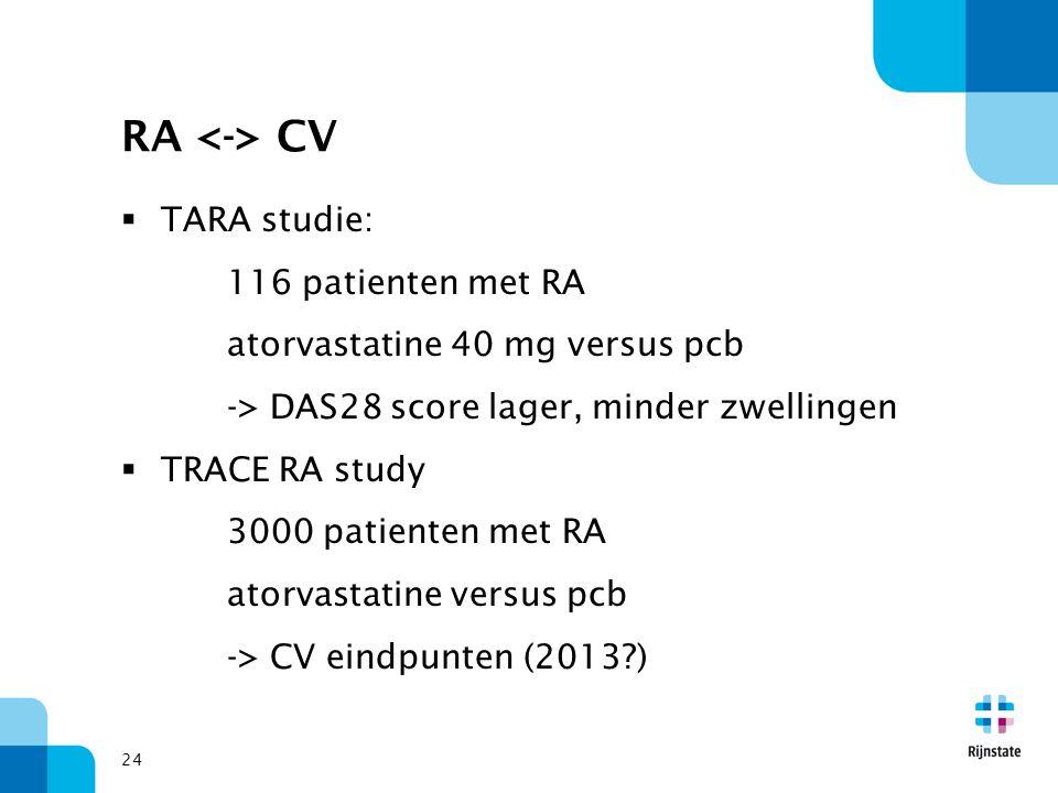 RA <-> CV TARA studie: 116 patienten met RA