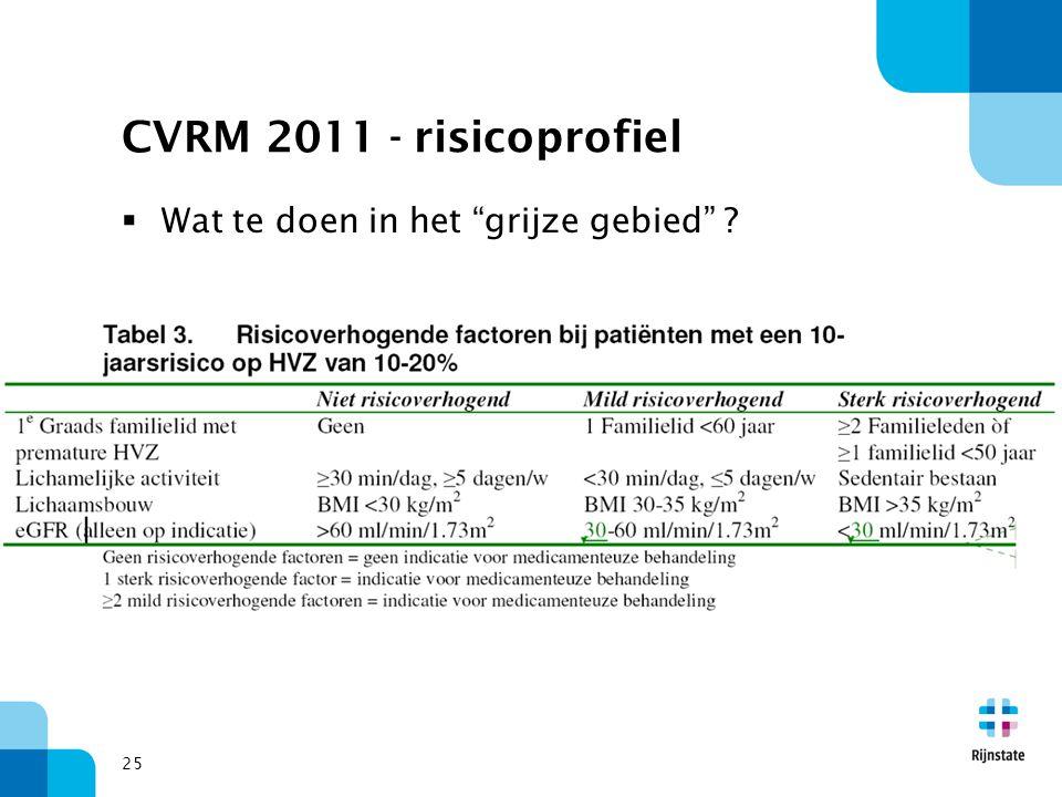 CVRM 2011 - risicoprofiel Wat te doen in het grijze gebied