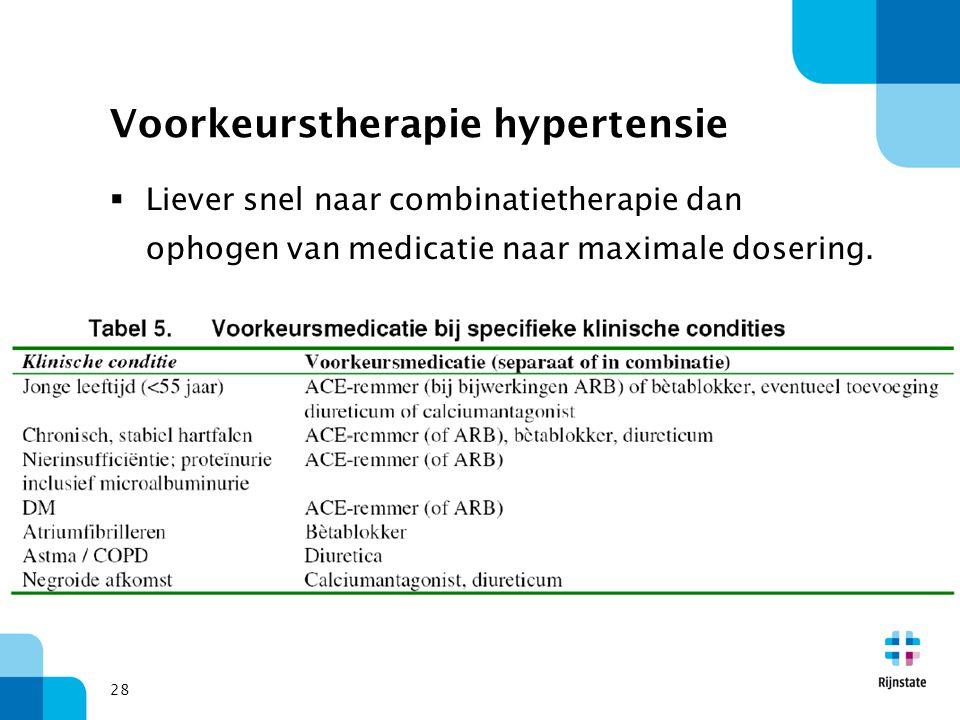 Voorkeurstherapie hypertensie