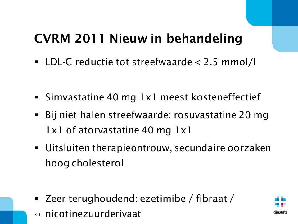CVRM 2011 Nieuw in behandeling