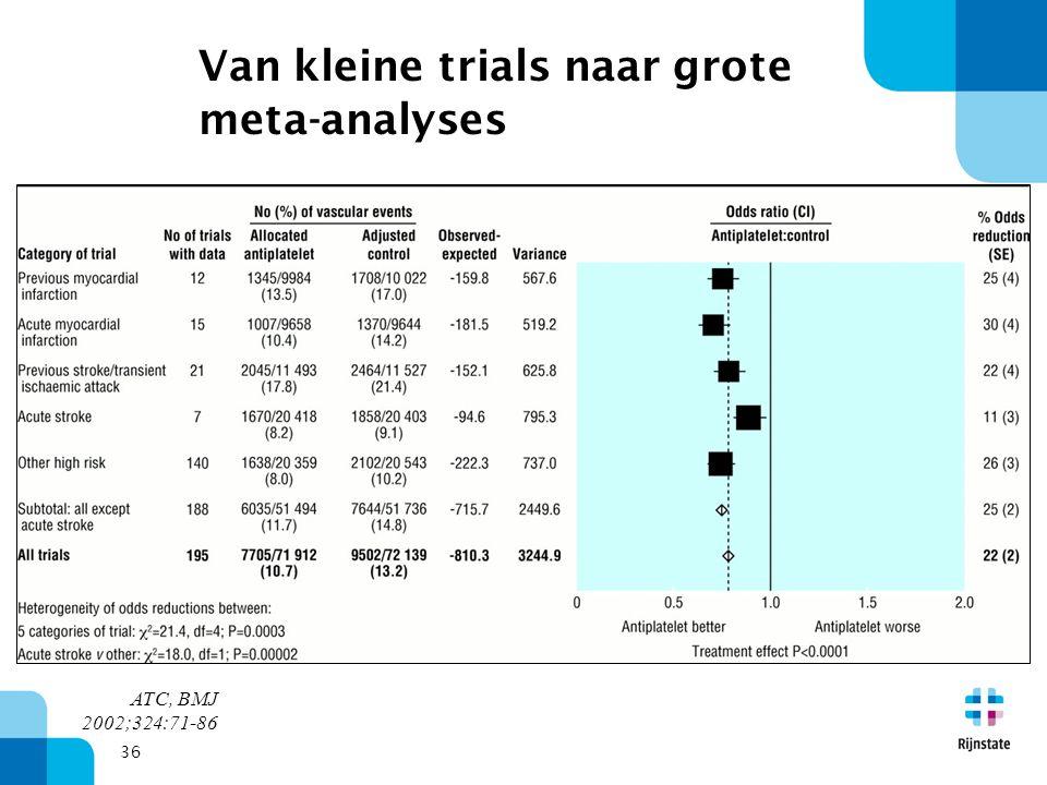 Van kleine trials naar grote meta-analyses