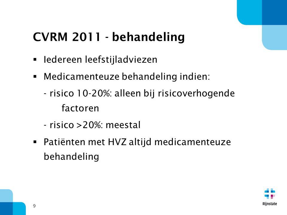CVRM 2011 - behandeling Iedereen leefstijladviezen