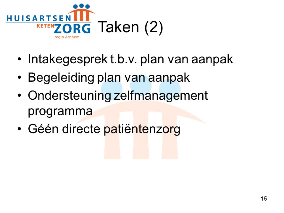 Taken (2) Intakegesprek t.b.v. plan van aanpak