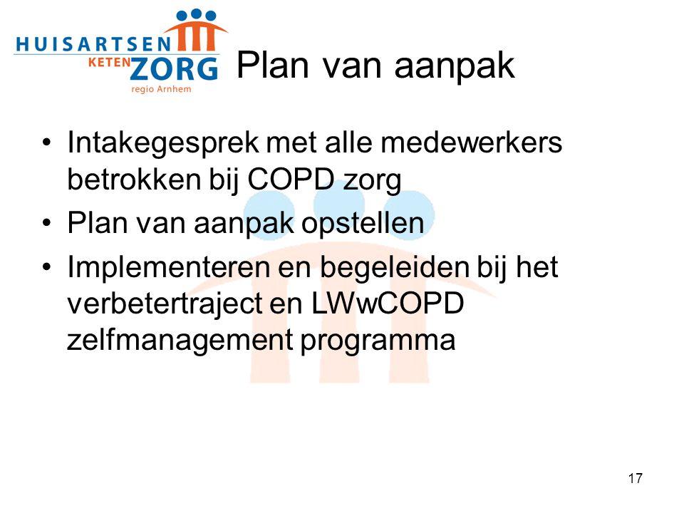 Plan van aanpak Intakegesprek met alle medewerkers betrokken bij COPD zorg. Plan van aanpak opstellen.