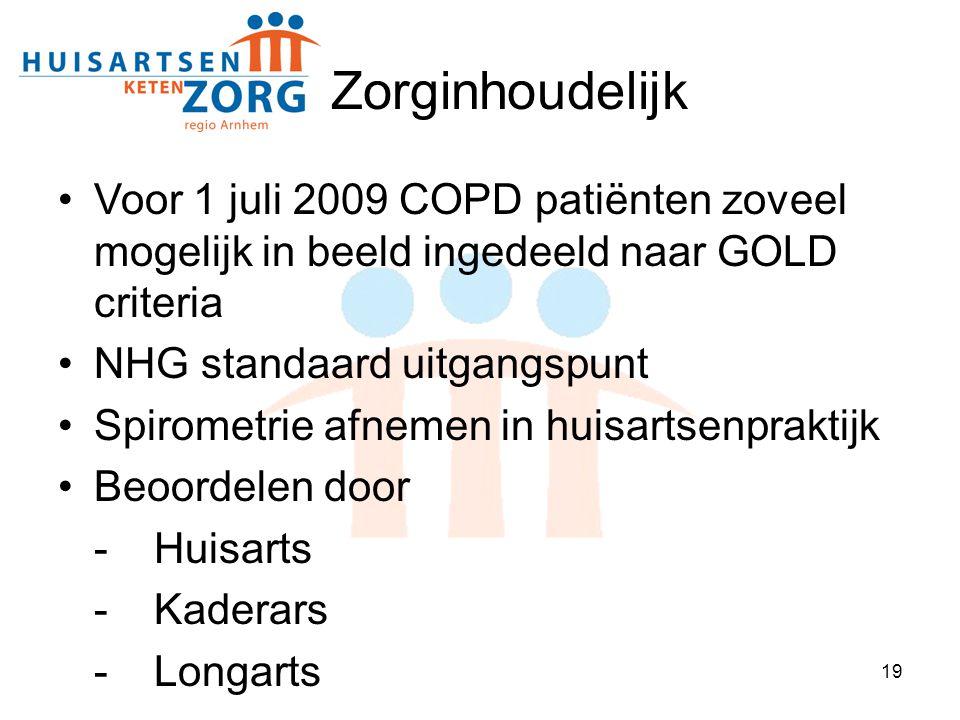 Zorginhoudelijk Voor 1 juli 2009 COPD patiënten zoveel mogelijk in beeld ingedeeld naar GOLD criteria.