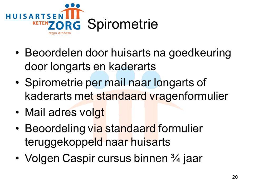 Spirometrie Beoordelen door huisarts na goedkeuring door longarts en kaderarts.