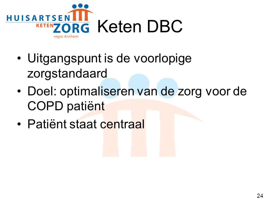 Keten DBC Uitgangspunt is de voorlopige zorgstandaard
