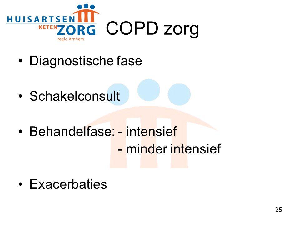 COPD zorg Diagnostische fase Schakelconsult Behandelfase: - intensief