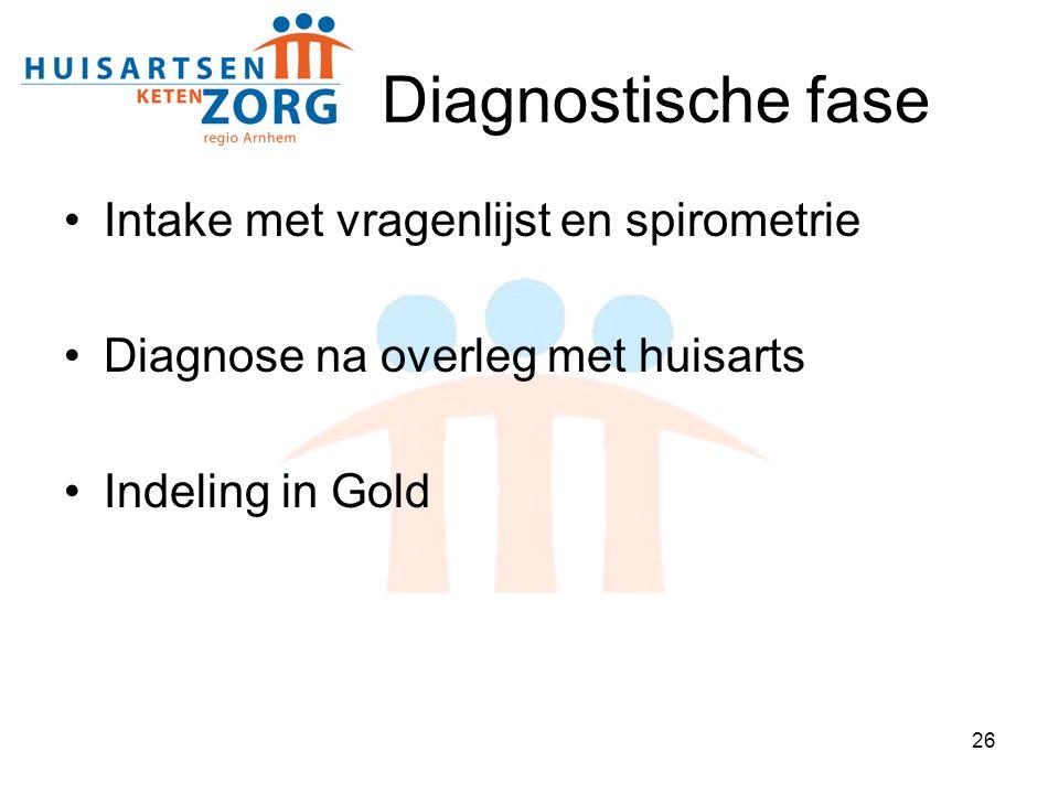 Diagnostische fase Intake met vragenlijst en spirometrie