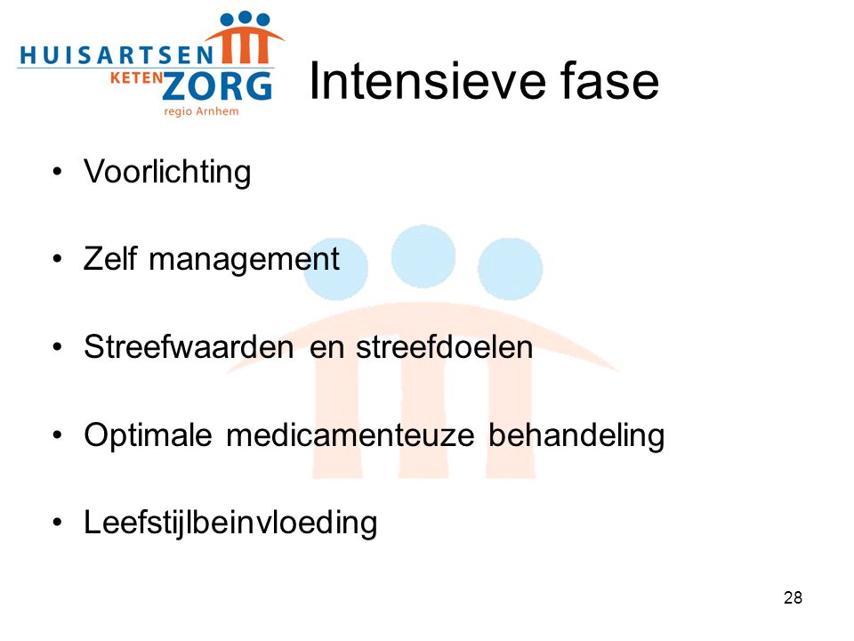 Intensieve fase Voorlichting Zelf management