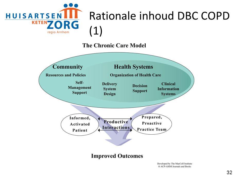 Rationale inhoud DBC COPD (1)