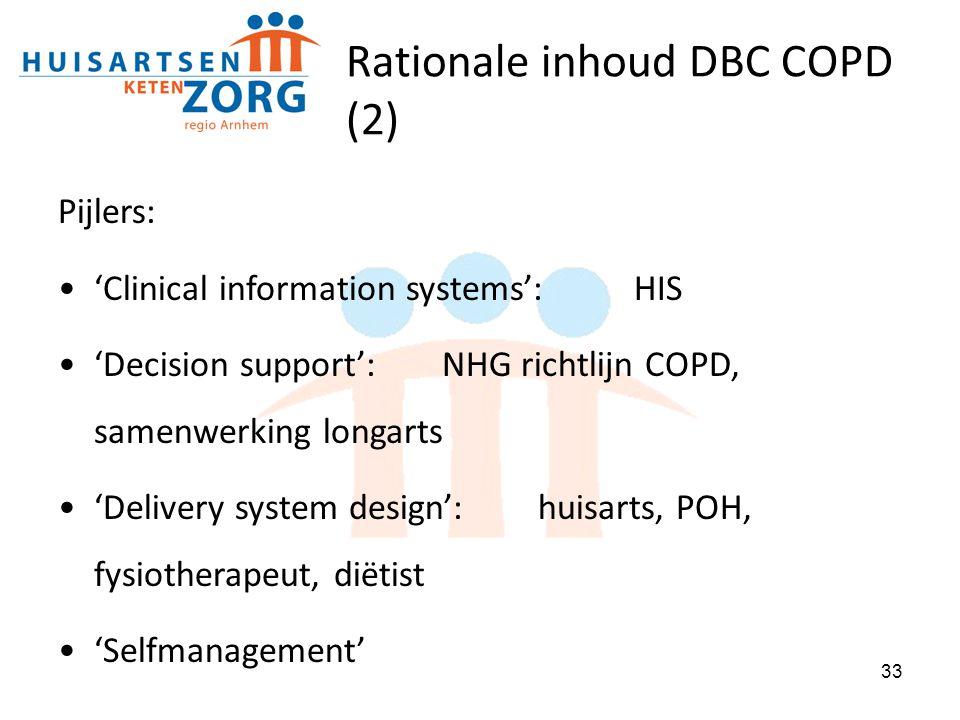 Rationale inhoud DBC COPD (2)