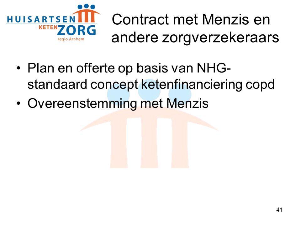 Contract met Menzis en andere zorgverzekeraars