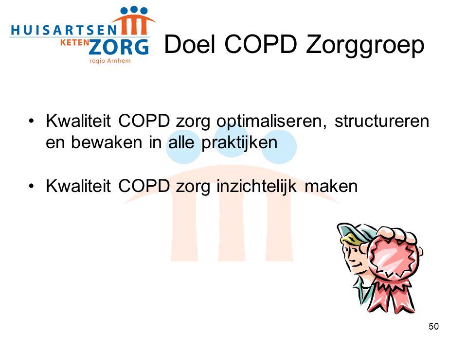 Doel COPD Zorggroep Kwaliteit COPD zorg optimaliseren, structureren en bewaken in alle praktijken.