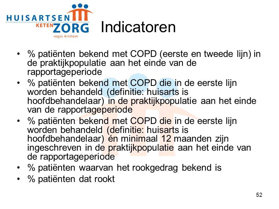 Indicatoren % patiënten bekend met COPD (eerste en tweede lijn) in de praktijkpopulatie aan het einde van de rapportageperiode.