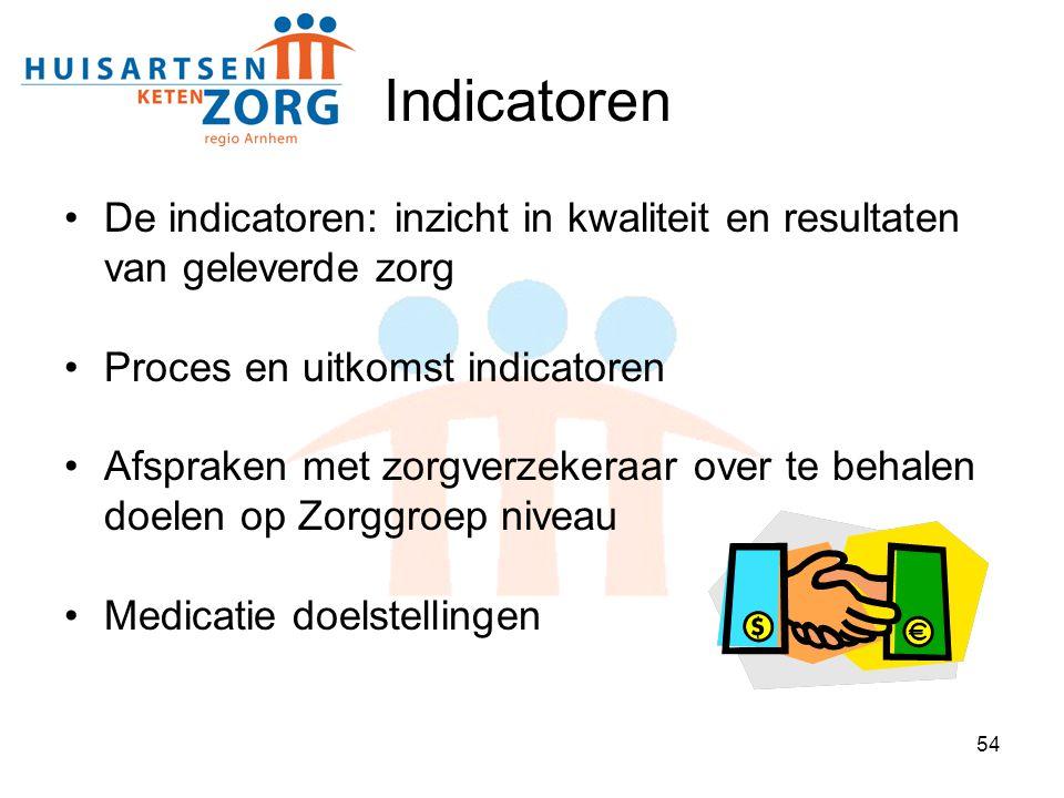 Indicatoren De indicatoren: inzicht in kwaliteit en resultaten van geleverde zorg. Proces en uitkomst indicatoren.