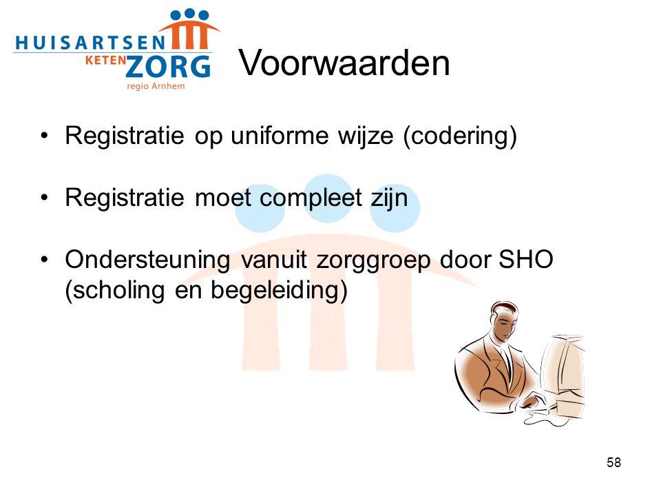 Voorwaarden Registratie op uniforme wijze (codering)