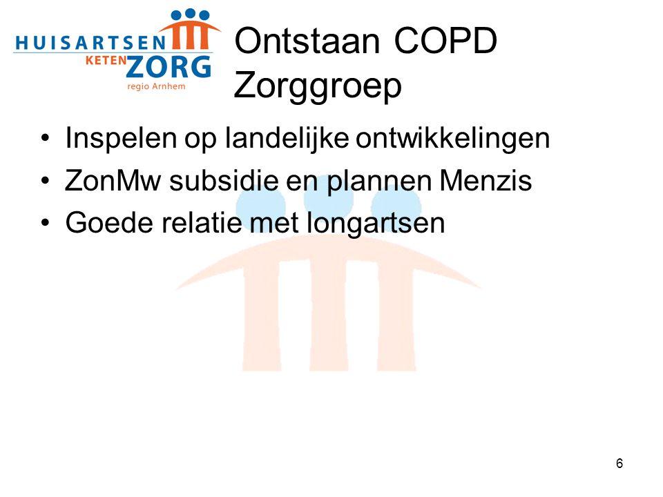 Ontstaan COPD Zorggroep