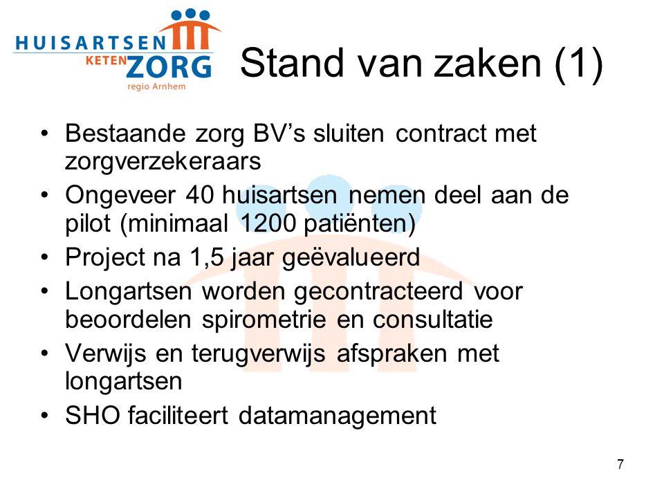 Stand van zaken (1) Bestaande zorg BV's sluiten contract met zorgverzekeraars.