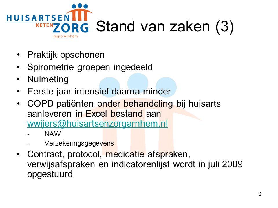 Stand van zaken (3) Praktijk opschonen Spirometrie groepen ingedeeld