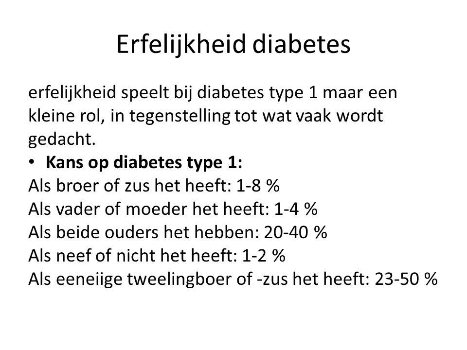 Erfelijkheid diabetes