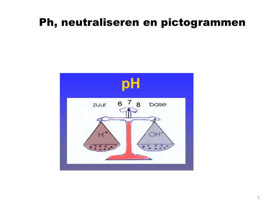 Ph, neutraliseren en pictogrammen