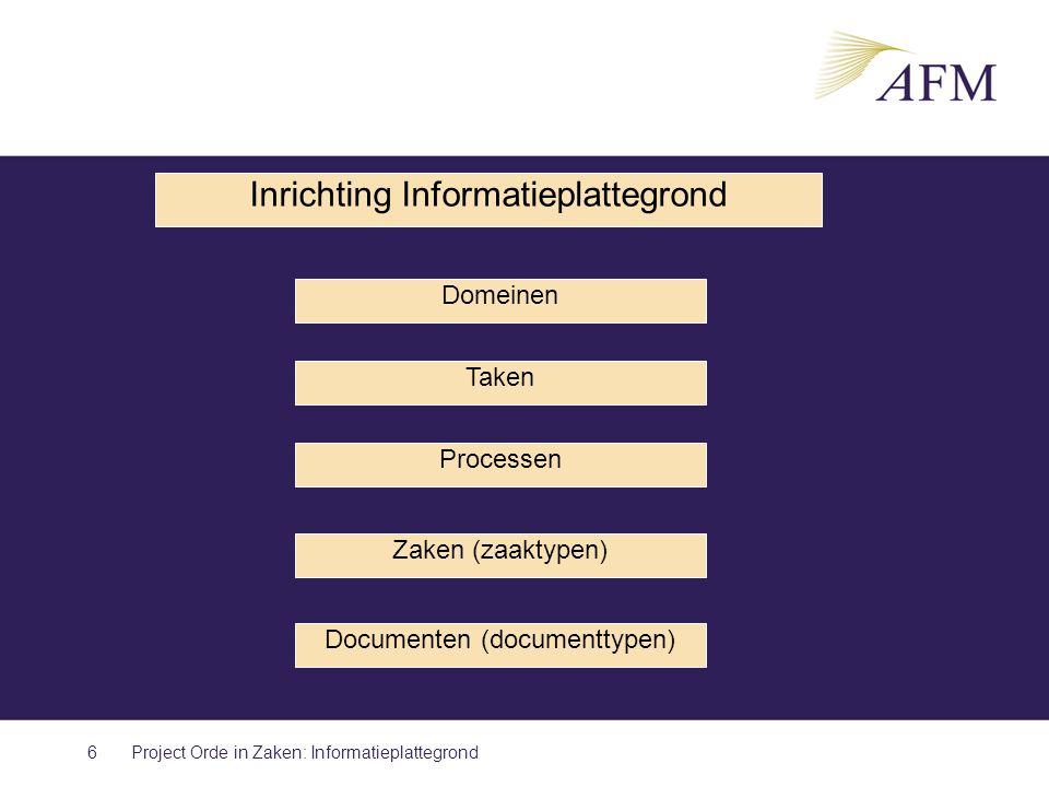 Inrichting Informatieplattegrond