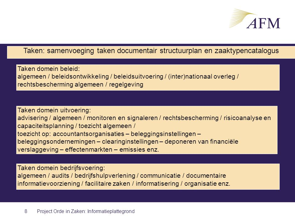 Taken: samenvoeging taken documentair structuurplan en zaaktypencatalogus