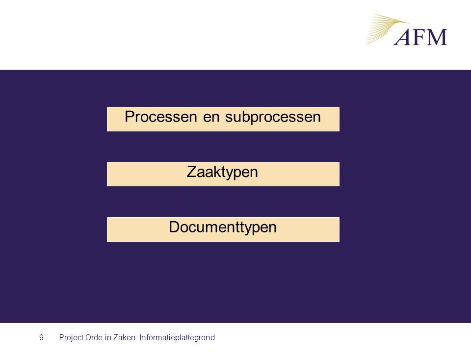 Processen en subprocessen