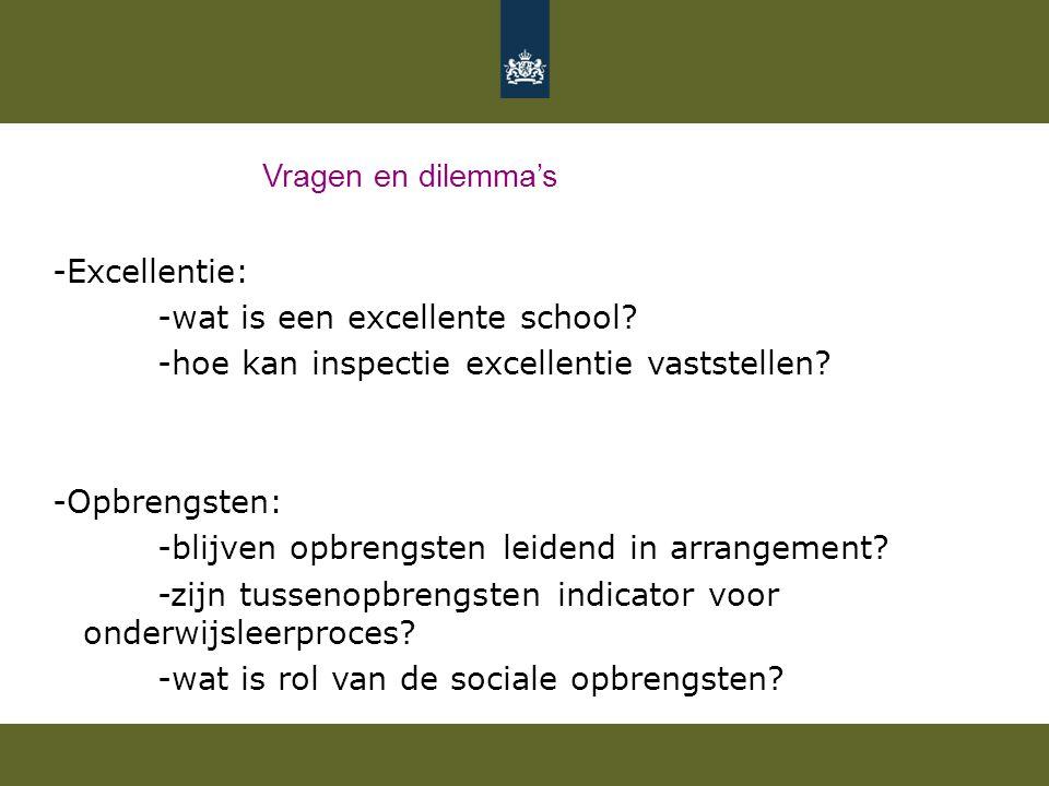 Vragen en dilemma's -Excellentie: -wat is een excellente school -hoe kan inspectie excellentie vaststellen