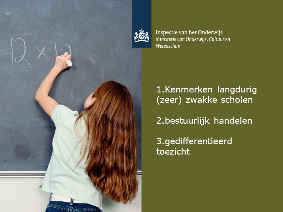 1. Kenmerken langdurig (zeer) zwakke scholen 2. bestuurlijk handelen 3