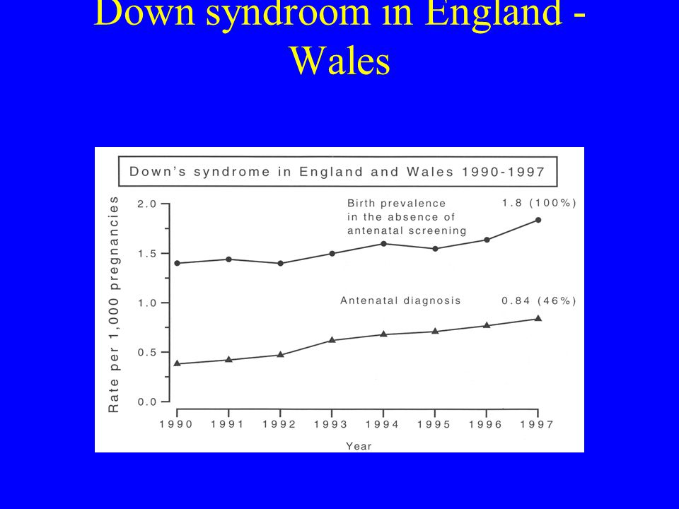 Down syndroom in England -Wales