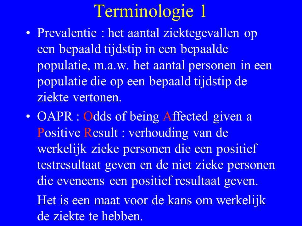 Terminologie 1