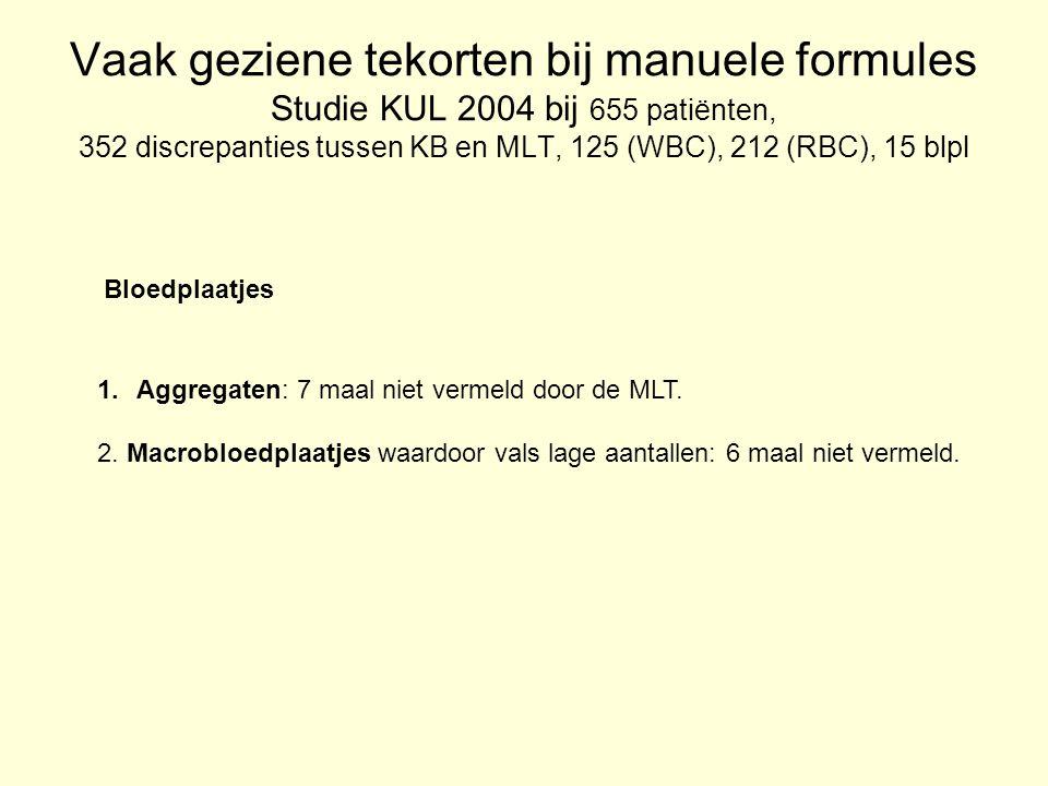 Vaak geziene tekorten bij manuele formules Studie KUL 2004 bij 655 patiënten, 352 discrepanties tussen KB en MLT, 125 (WBC), 212 (RBC), 15 blpl