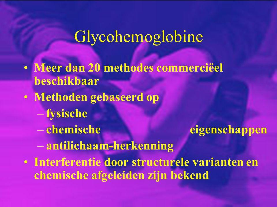 Glycohemoglobine Meer dan 20 methodes commerciëel beschikbaar