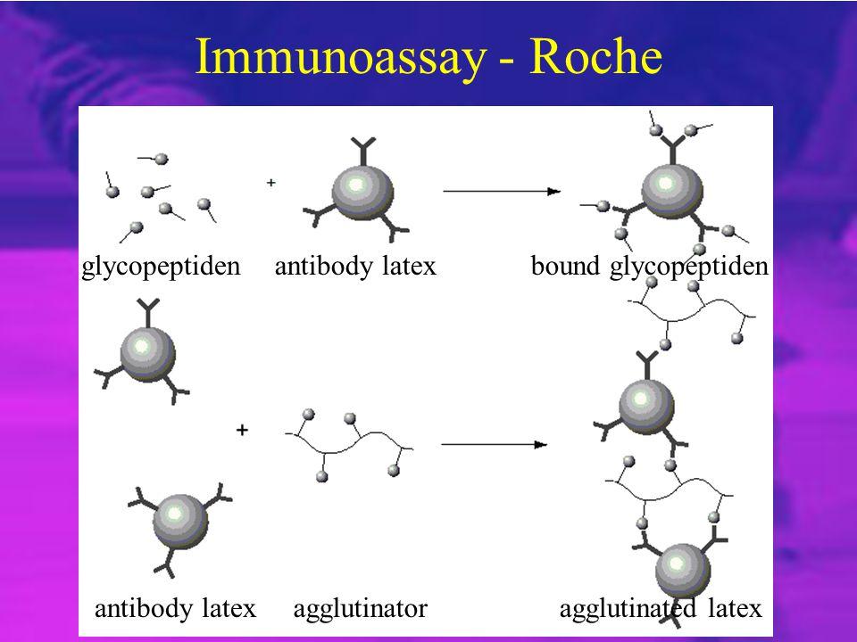 Immunoassay - Roche glycopeptiden antibody latex bound glycopeptiden