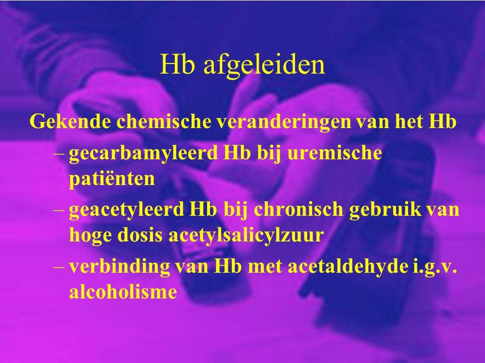 Hb afgeleiden Gekende chemische veranderingen van het Hb
