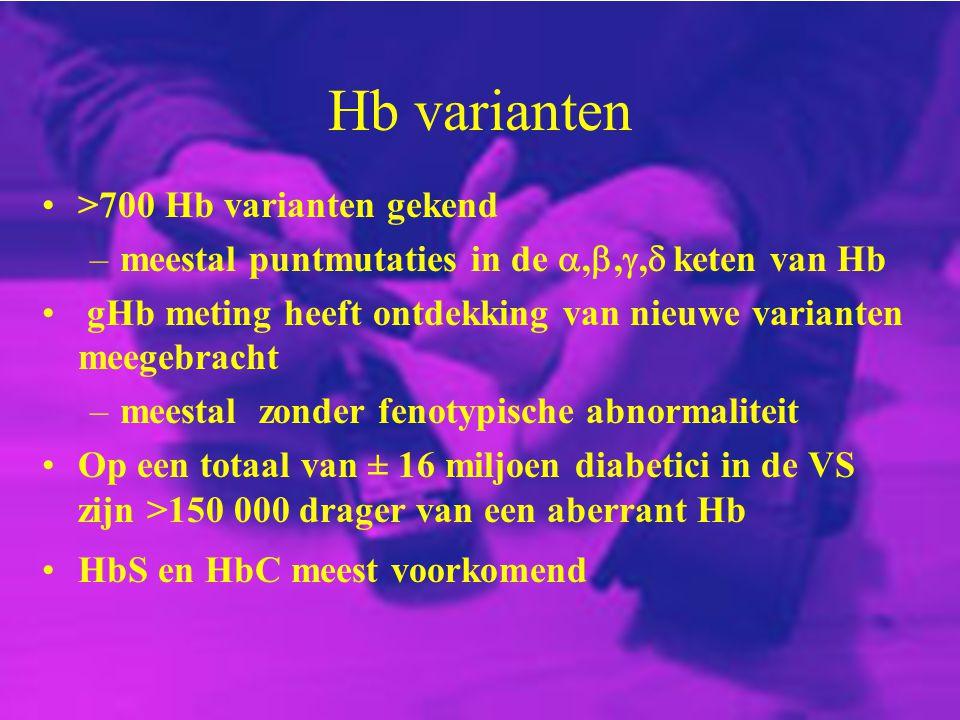 Hb varianten >700 Hb varianten gekend