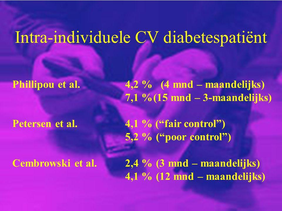 Intra-individuele CV diabetespatiënt