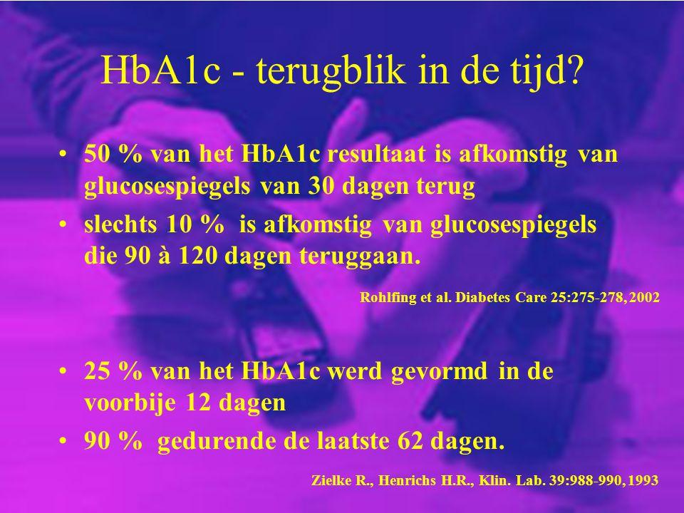 HbA1c - terugblik in de tijd